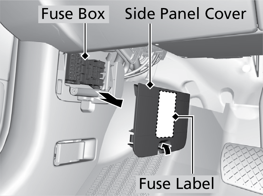 ... Fuse Box Type B. Located inside the driver's side outer panel. Grasp  the bottom edge of the panel and pull to toward you to remove it.