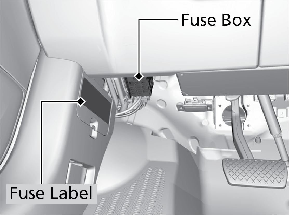 Interior Fuse Box Ah Located Under The Dashboard Behind Instrument Panel Locations Are Shown On Label Side Steering Column